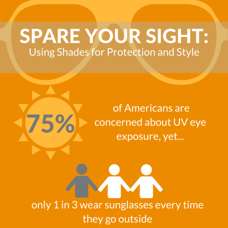 10 summer safety tips on how to protect your eyes and vision.